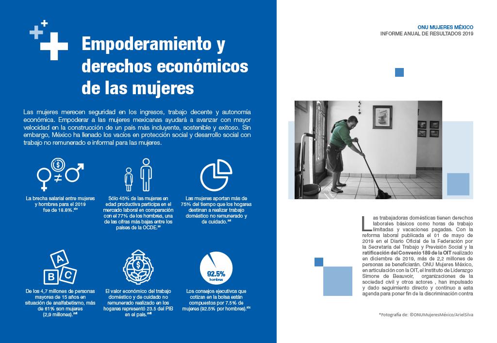 Empoderamiento y derechos económicos de las mujeres